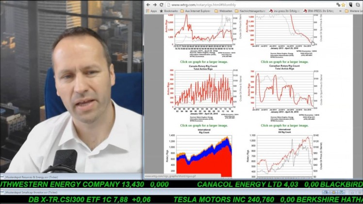 SmallCap-Investor Talk 553 über DAX, Gold, US$, SantaCruz, Öl, Rig Count, …