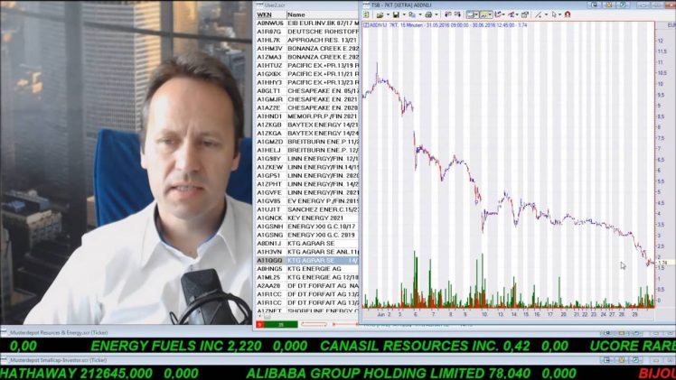 SmallCap-Investor Talk 579 über DAX, Gold, Sirona, KTG Agrar und KTG Energie