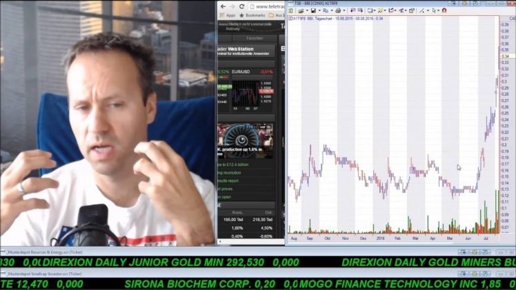 SmallCap-Investor Talk 590 über Gold, Dow Jones, Öl, Blackbird, Memorial, Orvana, IAMGold, usw.