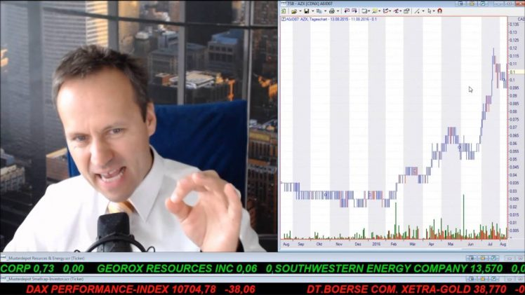 SmallCap-Investor Talk 592 über Gold, DAX, S&P500, Canarc, Alexandria, Canasil, Canacol, KTG Energie