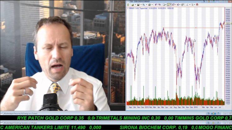SmallCap-Investor Talk 594 über Gold, DAX, DAX-ETF´s, Dow Jones & ETF´s, Saturn Minerals, Anleihen
