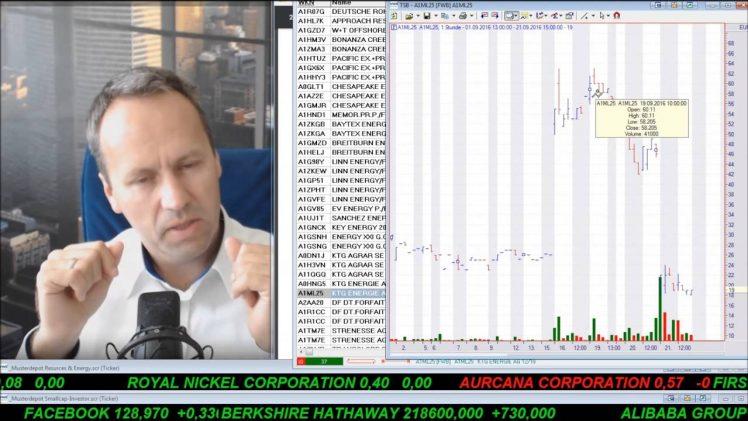 SmallCap-Investor Talk 606 über Gold, KTG Energie, Pasinex, Tobira, Sirona
