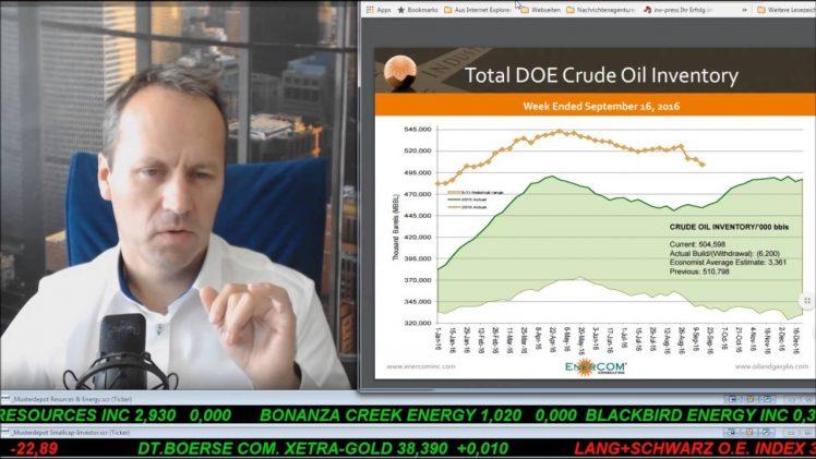 SmallCap-Investor Talk 607 über DAX, Gold, FED, Royal Nickel, K92, Öl und Anleihen