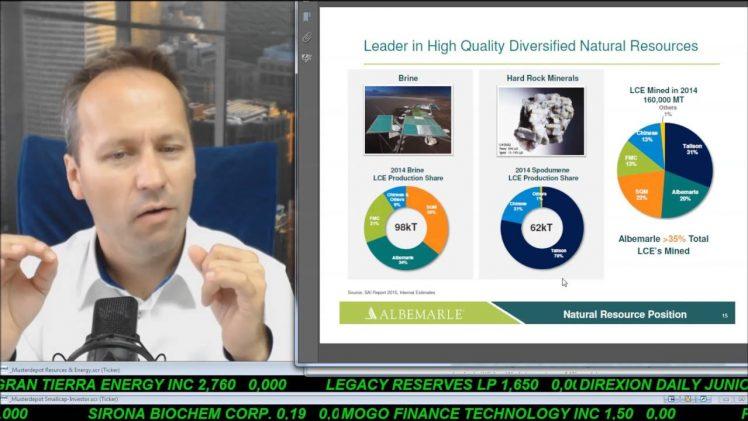 SmallCap-Investor Talk 604 über MoGo, Blackbird, Lithium und KTG Agrar & Co