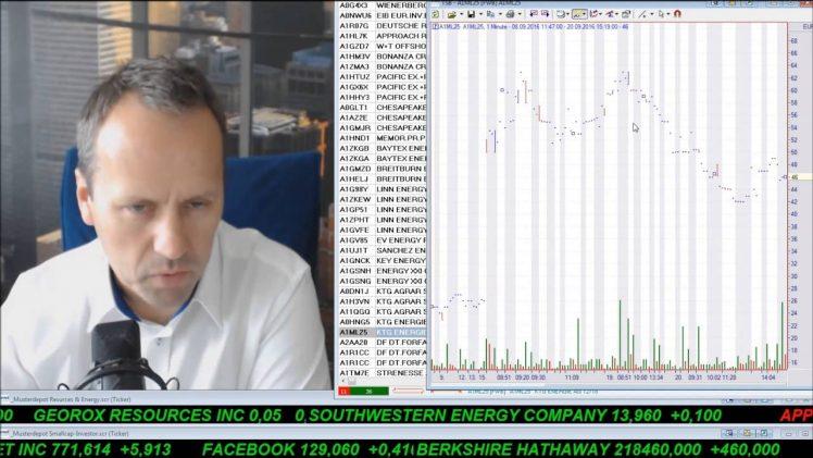 SmallCap-Investor Talk 605 über DAX, Gold, Öl, Ölaktien, K92, KTG Agrar & Energie