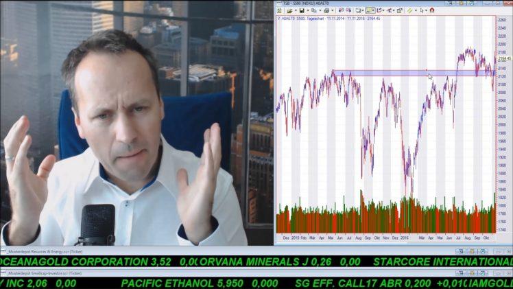 SmallCap-Investor Talk 624 über Gold, DAX, Dow, MoGo, Copper Mountain, Goldwerte und Anleihen