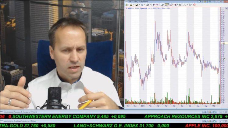SmallCap-Investor Talk 622 über Gold, DAX, US$, Bund-Future, Kupferpreise und Copper Mountain