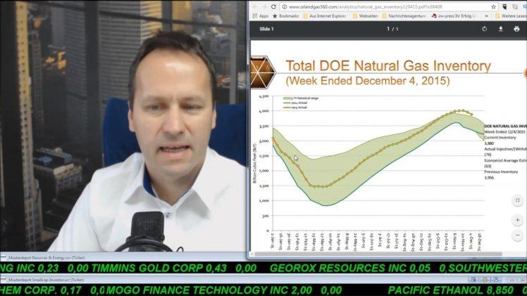 SmallCap-Investor Talk 631 über DAX, Gold, Öl, Memorial, Legacy, …