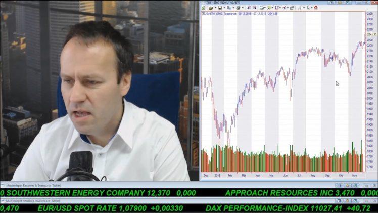 SmallCap-Investor Talk 632 über DAX, Dow, Gold, US$ und Anleihen