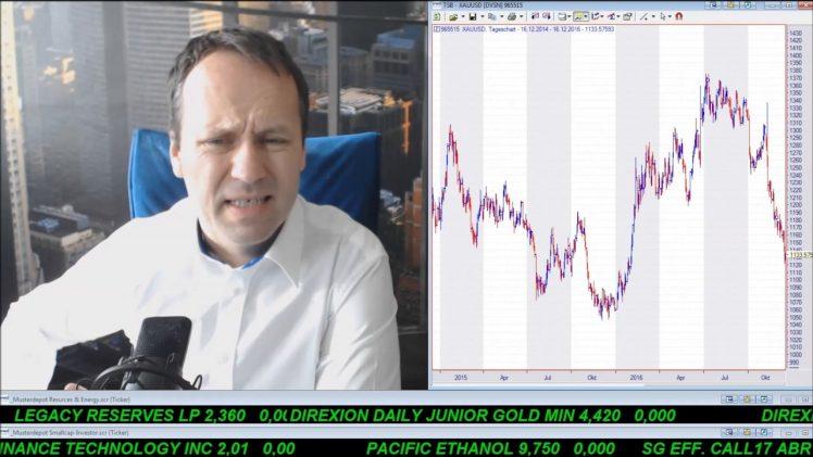 SmallCap-Investor Talk 636 über Gold, US$ und Goldaktien