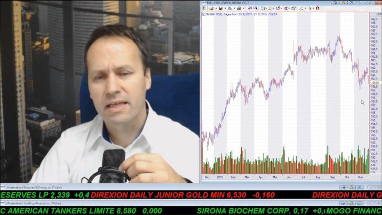 SmallCap-Investor Talk 630 über Ölpreis, Memorial, Bund-Future, Gold, DAX und Anleihen