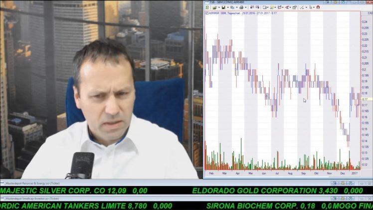 SmallCap-Investor Talk 648 über DAX, Dow, Blackbird, Sirona, MoGo, Naturally, Zeal, KTG Energie