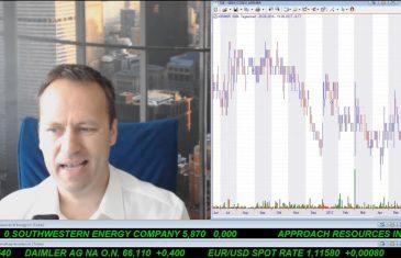 SmallCap-Investor Talk 682 über DAX, Gold, Sirona, Copper Mountain, EAM, MoGo, General Mills, B&G