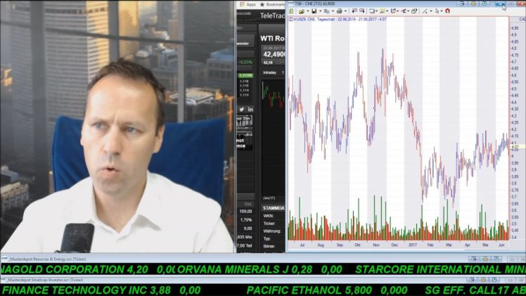 SmallCap-Investor Talk 683 über Öl, DAX, Gold, RNC und MoGo