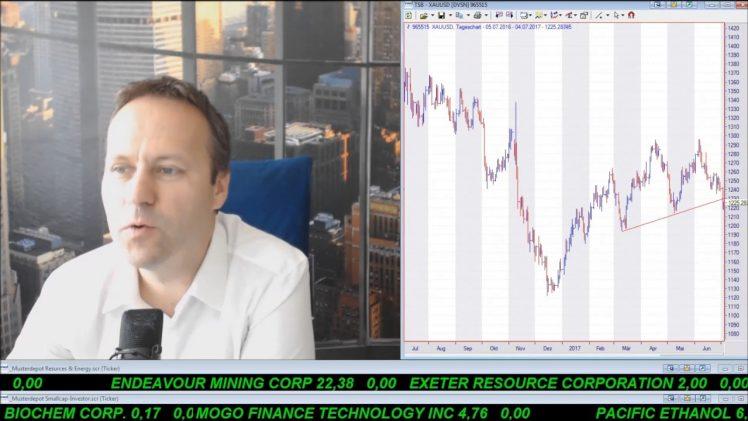 SmallCap-Investor Talk 685 über Dow, DAX, Gold und Öl