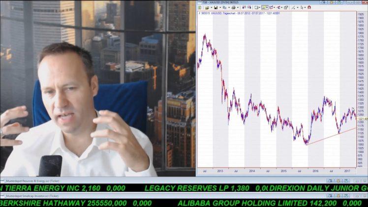 SmallCap-Investor Talk 686 über DAX, S&P500, Gold, Öl und MoGo