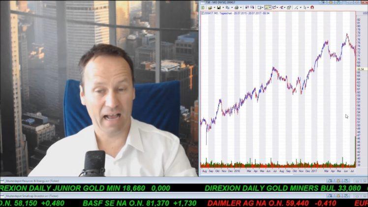 SmallCap-Investor Talk 690 über DAX, Gold, Canasil, Altria und Öl