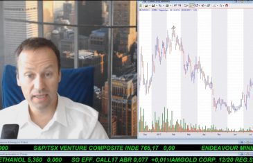 SmallCap-Investor Talk 692 über Gold, DAX, Copper Mountain, Scorpio, First Majestic, Siemens, ….