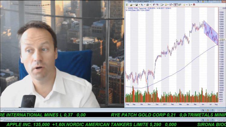 SmallCap-Investor Talk 693 über DAX, Gold, Öl, Energy XXI, MoGo