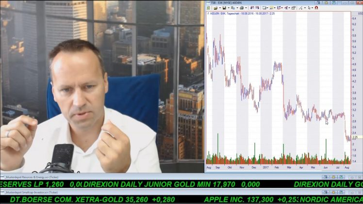 SmallCap-Investor Talk 694 über Gold, DAX, S&P, Öl, Endeavour Silver, Copper Mountain, Kupfer usw.