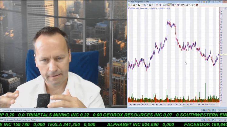 SmallCap-Investor Talk 696 über DAX, Gold, Öl, MoGo und Dividendenwerte