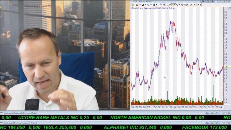 SmallCap-Investor Talk 697 über DAX, Gold, Silber, Goldwerte, Öl, Sirona, EnWave,