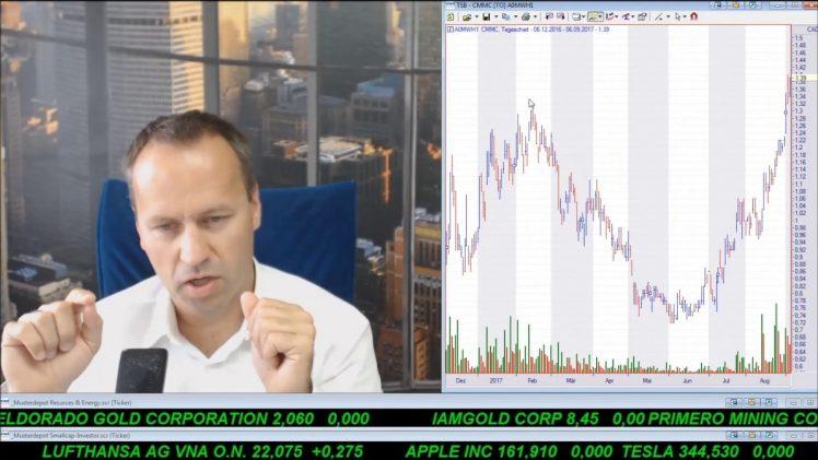 SmallCap-Investor Talk 699 über DAX, Daimler, S&P 500, Gold, Goldwerte und LEI