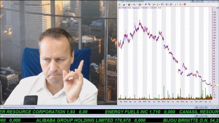 SmallCap-Investor Talk 702 über DAX, Gold, Öl, Copper Mountain, MoGo und zwei weitern Chancen