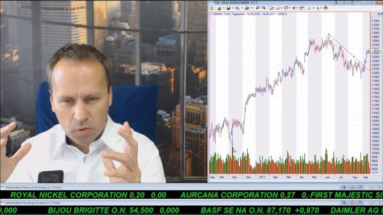 SmallCap-Investor Talk 703 über DAX, Gold, Öl, Breitburn und LEI-Problematik
