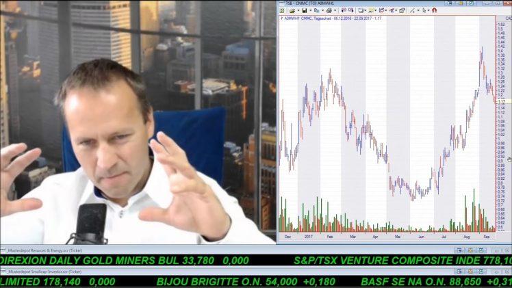 SmallCap-Investor Talk 706 über DAX, Gold, Öl, Kupfer, Kupferwerte und Sirona
