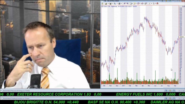 SmallCap-Investor Talk 708 über DAX, Gold, Öl, IBM und Fossil