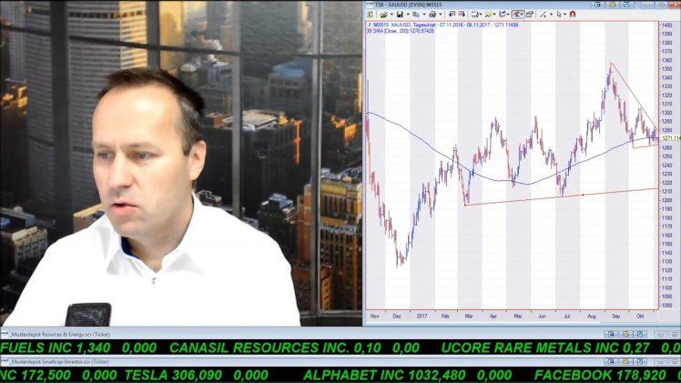 SmallCap-Investor Talk 717 über DAX, Gold, Öl, MoGo, NetCents, Qualcomm, General Mills, GE usw.