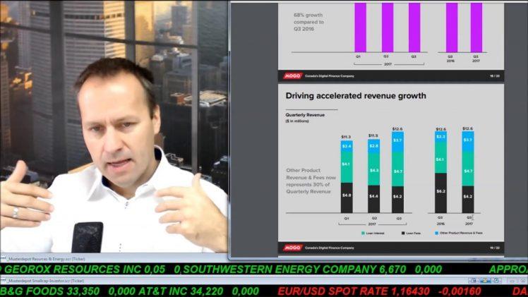 SmallCap-Investor Talk 719 über DAX, Gold, Öl, Mattel, Linn, Vaalco, Saturn, SantaCruz, MoGo