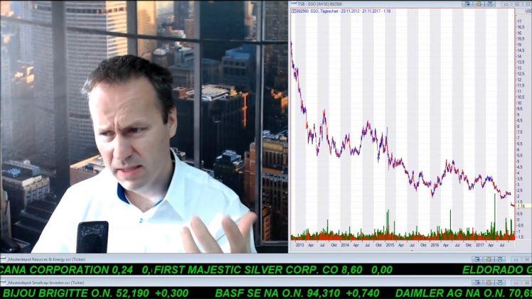 SmallCap-Investor Talk 723 über DAX, Gold, Endeavour, Sibanye, DRDGold, Fossil, MoGo