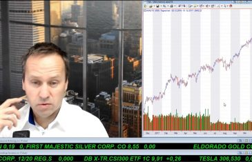 SmallCap-Investor Talk 726 über Gold, DAX, S&P, Breitburn, B&G, General Mills, AT&T, GE, Pasinex, ..
