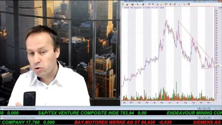 SmallCap-Investor Talk 727 über DAX, Gold, Nachkäufe Yamana, SantaCruz und Royal Nickel, Blackbird, …