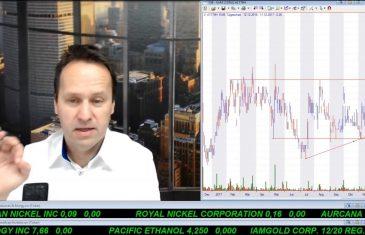 SmallCap-Investor Talk 729 über DAX, Gold, Öl, Valeant, Endo, TEVA, MoGo, Gatekeeper und East Africa