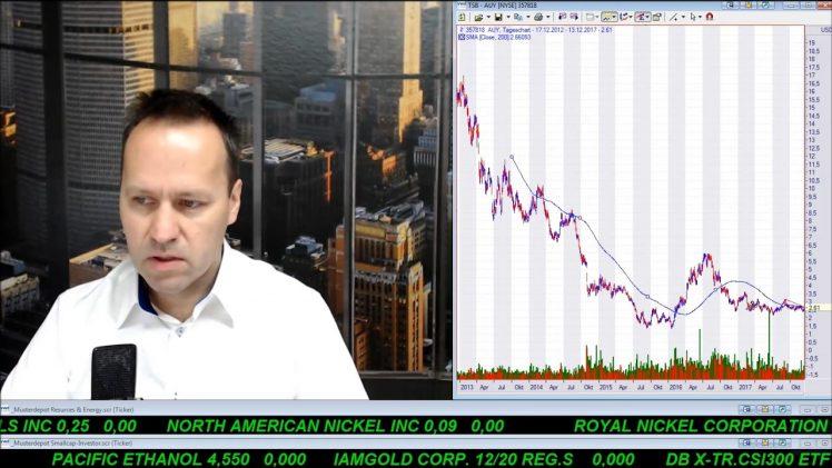 SmallCap-Investor Talk 730 über Gold, Eldorado Gold, Yamana, Resolute Mining, Orvana