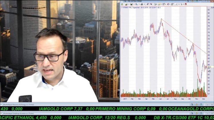 SmallCap-Investor Talk 734 über Gold, Goldaktien, DAX, Fresenius, Öl, Linn und Breitburn