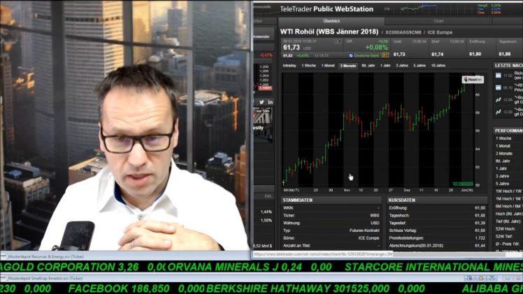 SmallCap-Investor Talk 736 über DAX, Gold, Öl und Linn Energy