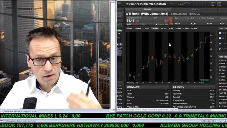 SmallCap-Investor Talk 738 über Gold, Ölpreis, Gaspreis, Yamana, Energy XXI und Breitburn