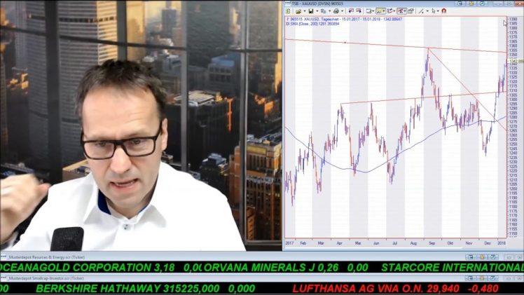 SmallCap-Investor Talk 739 über DAX, Gold, Öl, Gas, First Majestic und Breitburn Energy