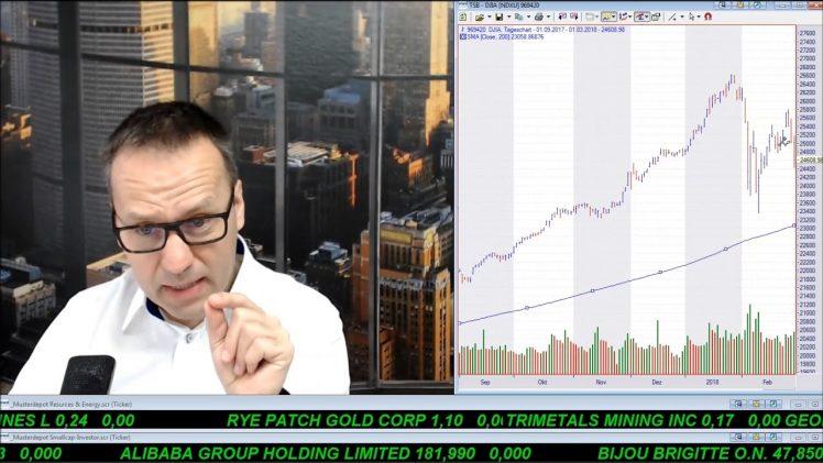 SmallCap-Investor Talk 752 über Gold, Dow, Handelsstreit, Öl
