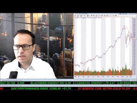 SmallCap-Investor Talk 759 über Dow, DAX, Gold, Klondex, Rye Patch und Breitburn