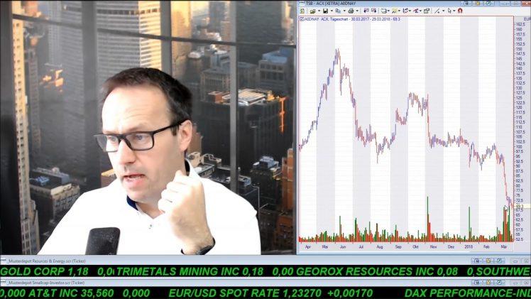 SmallCap-Investor Talk 761 über Gold, DAX, Dow, Techaktien, Nachkäufe und Blockchaintitel