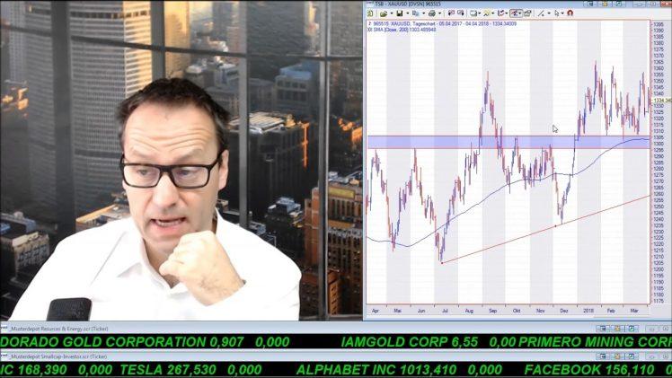 SmallCap-Investor Talk 762 über Dow, DAX, Gold und Standard-Dividendenwerte