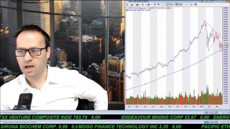 SmallCap-Investor Talk 763 über Dow, DAX, Gold und Öl