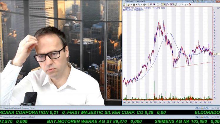 SmallCap-Investor Talk 765 über Gold, K92, Pharmaunternehmen, Öl, Legacy und Energy XXI