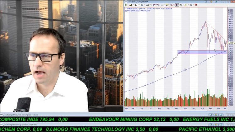 SmallCap-Investor Talk 766 über Gold, Dow, Öl, Legacy, …