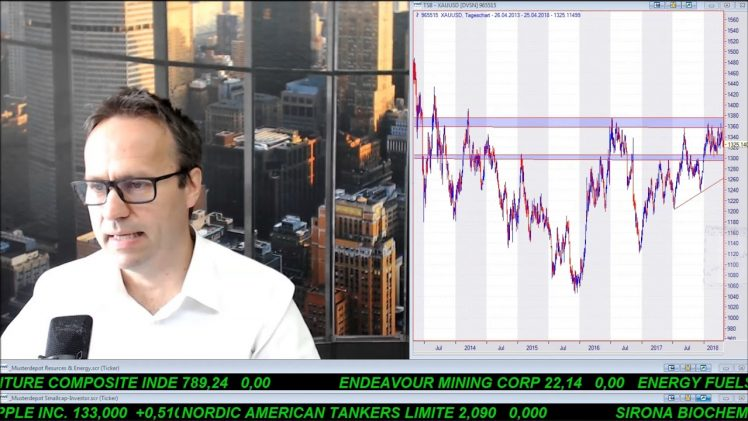 SmallCap-Investor Talk 768 über Dow, DAX, Gold, Öl, GE, Vectron, BAT, KMB, DIS, usw.